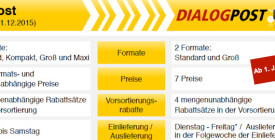 dialogpost-header