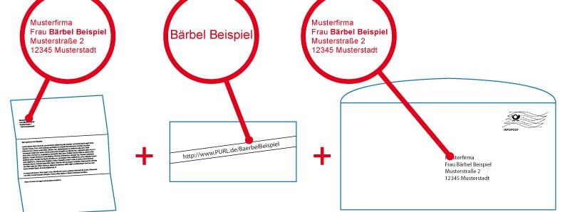 Read and Print – Kuvertieren und Adressieren  mit elektronischem Abgleich
